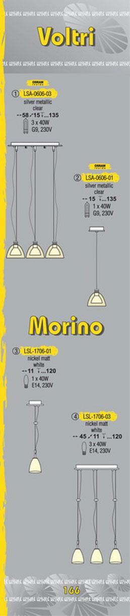 Технические характеристики светильника Voltri_Morino