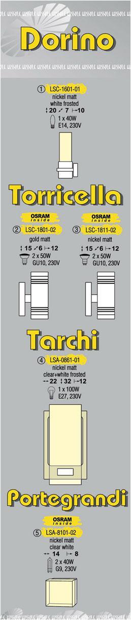 Технические характеристики светильника Tarchi_Torricella_Dorino