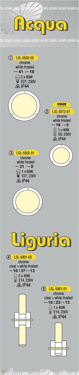 Технические характеристики светильника Acqua_Liguria