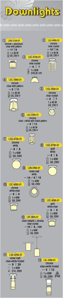 Технические характеристики светильника Downlights LSQ-9700-01