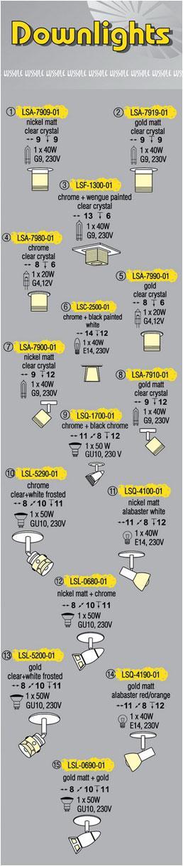 Технические характеристики светильника Downlights LSF-1300-01