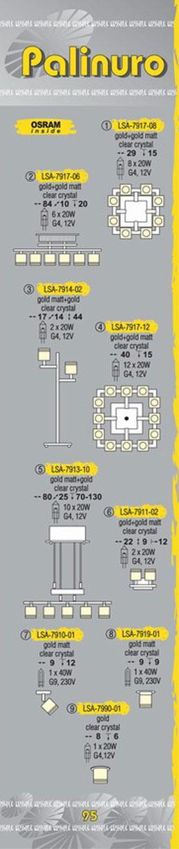 Технические характеристики светильника Palinuro LSA-7917-12