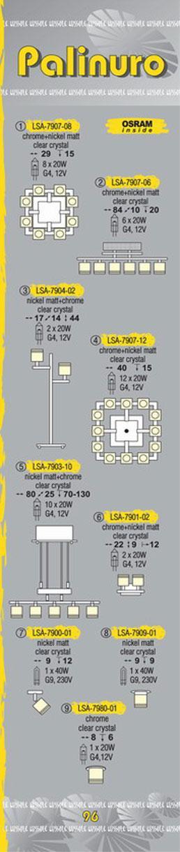 Технические характеристики светильника Palinuro LSA-7907-08