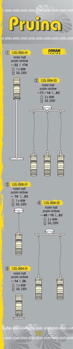 Технические характеристики светильника Pruina LSQ-3006-01