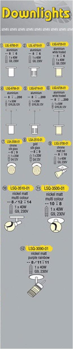 Технические характеристики светильника Downlights LSQ-6700-01