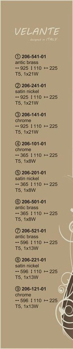 Технические характеристики светильника 206-121-01 velante