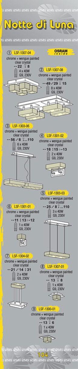 Технические характеристики светильника Notte di Luna LSF-1307-04